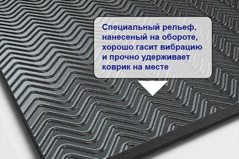 Антивибрационный коврик под стиральную машину в фото
