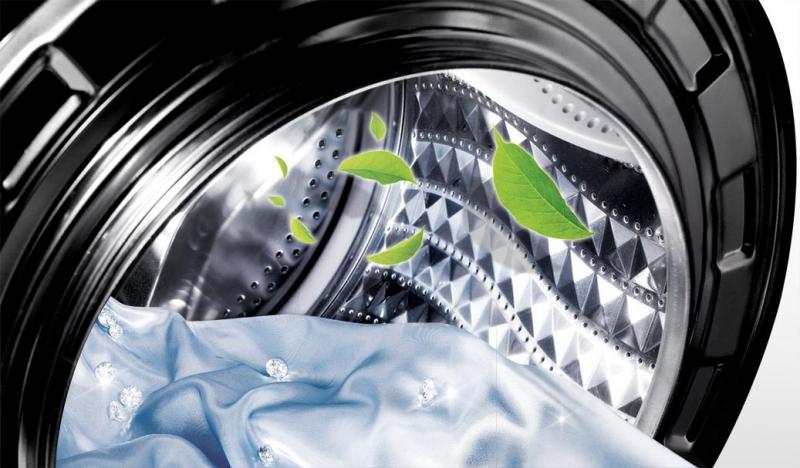 Что такое инверторный двигатель в стиральной машине? в фото