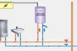 Как выбрать хороший водонагреватель для дома? в фото