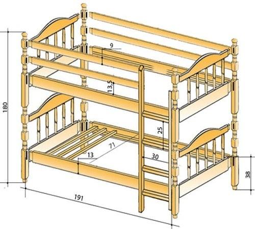 Кровать двухъярусная деревянная своими руками: пошаговая инструкция (фото и видео) в фото