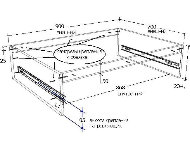 Кровать с выдвижными ящиками своими руками: монтаж в фото