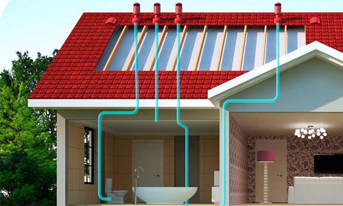 Устройство вентиляции для канализации в доме в фото